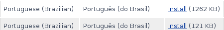 Dicionário português-brasil para oFF3